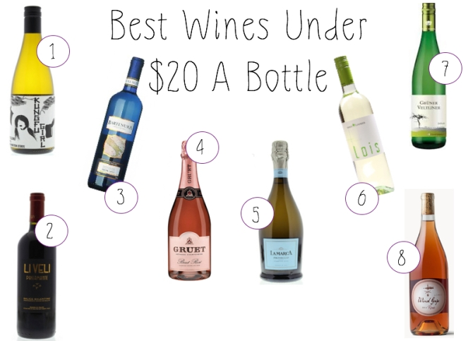 Best Wines Under $20 A Bottle.jpg